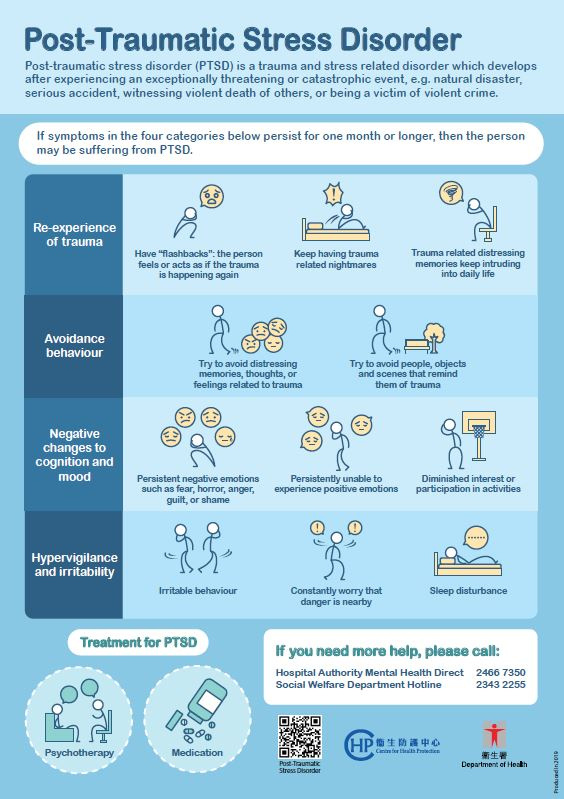 Post-Traumatic Stress Disorder (infographics)
